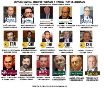 Directores de topo de bancos e suas indemnizações.