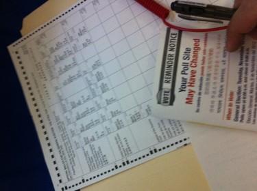 Ejemplo de una balota con los nombres de los candidatos