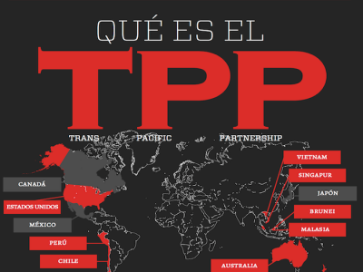 Peru: How Will the TPP Affect Users?