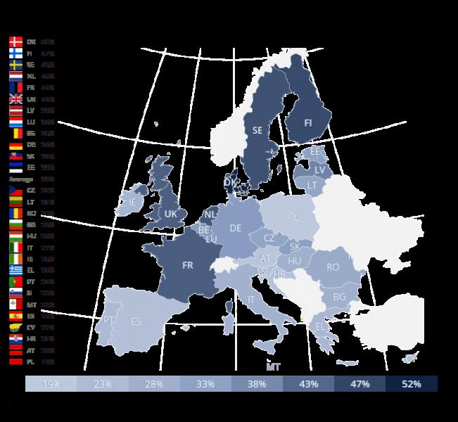 Porcentaje de mujeres, por países miembros de la UE,  que afirman haber sufrido «violencia física o sexual por parte de su pareja u otra persona desde los 15 años». Imagen de la Agencia de Derechos Fundamentales de la UE, utilizada con autorización.
