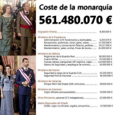Coste real de la monarquía española. Imagen subida a Twitter por Silvia Prieto.