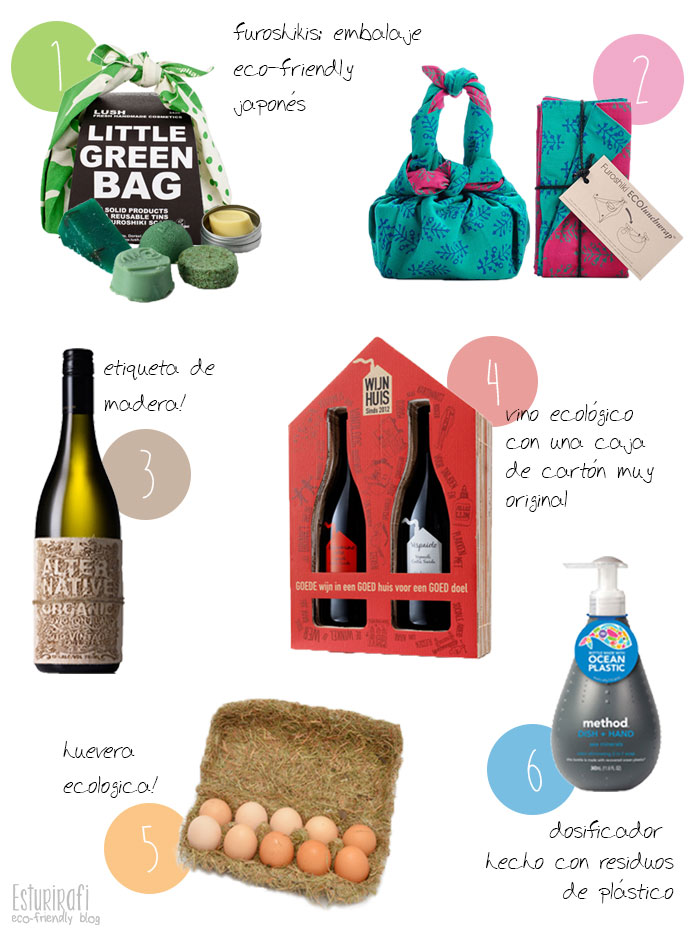 ecodesign-packaging