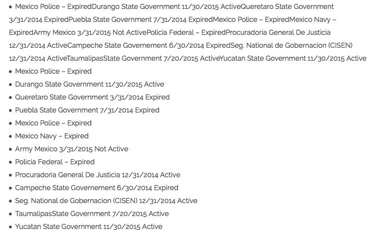 Listado de instituciones mexicanos que fueron o son clientes de la empresa italiana de software espía Hacking Team.